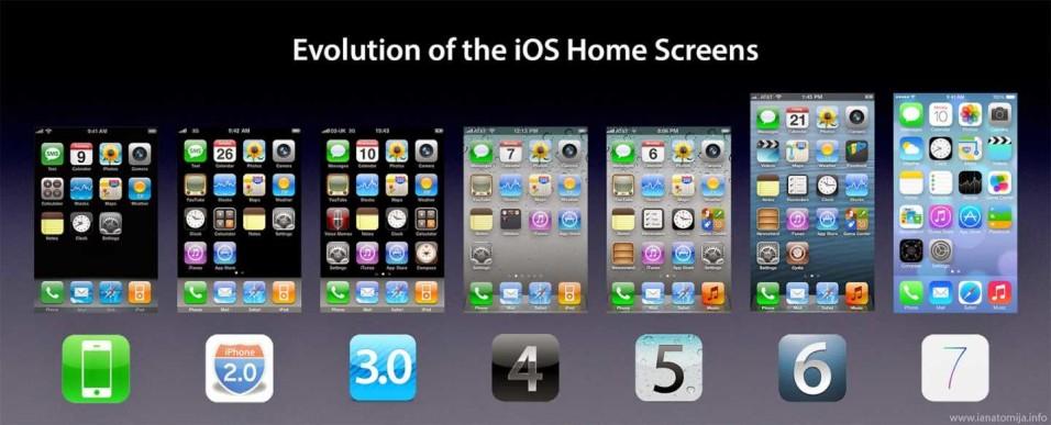 Ce-trebuie-sa-stim-despre-iPhone-6s-si-6s-Plus